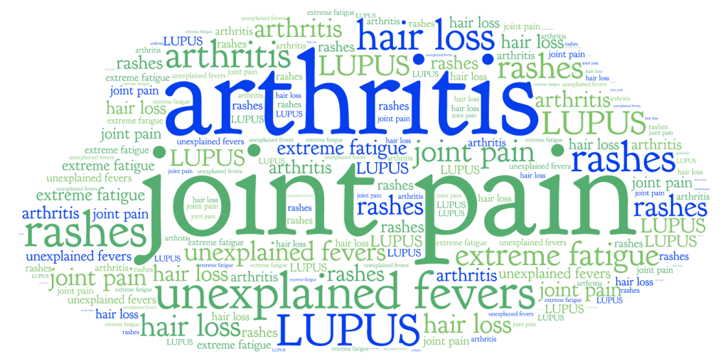 Lupus and Women's Hair Loss
